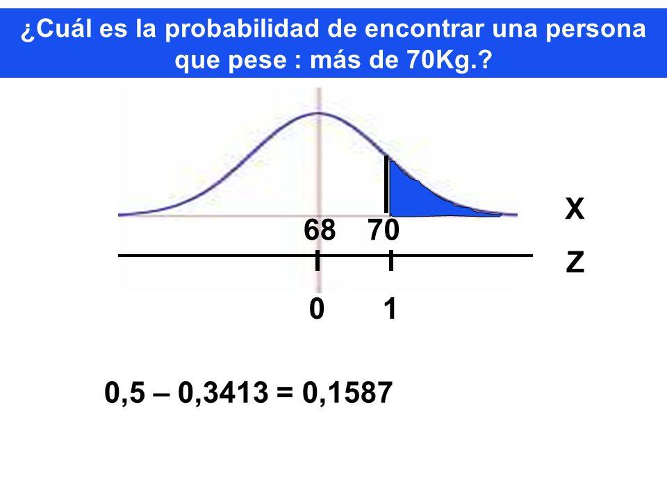 ¿Cuál es la probabilidad de encontrar una persona que pese : más de 70Kg.