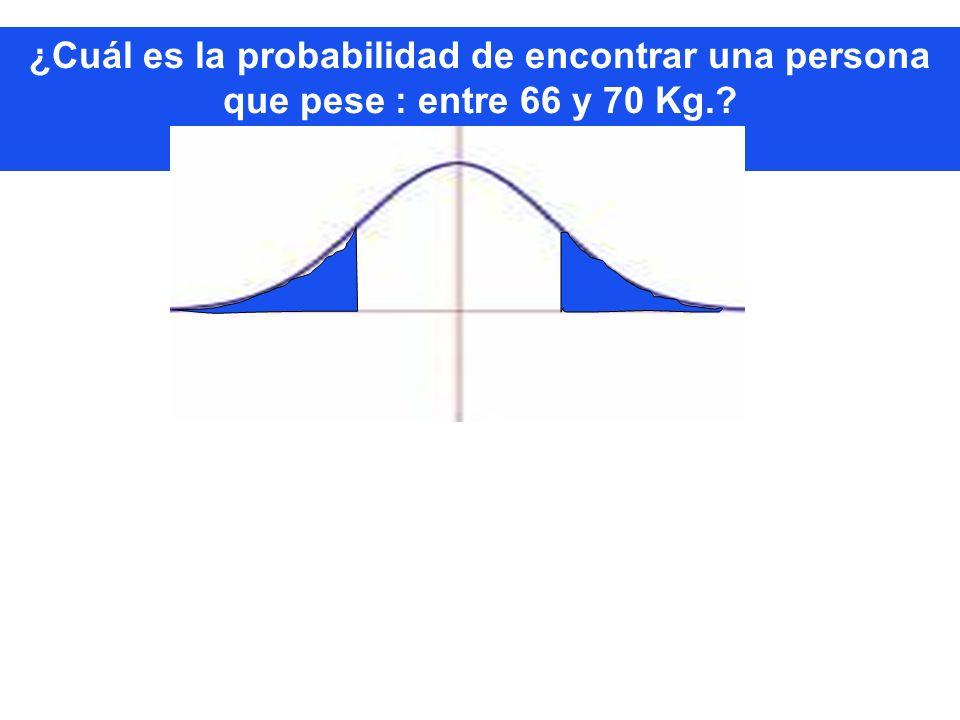 ¿Cuál es la probabilidad de encontrar una persona que pese : entre 66 y 70 Kg.