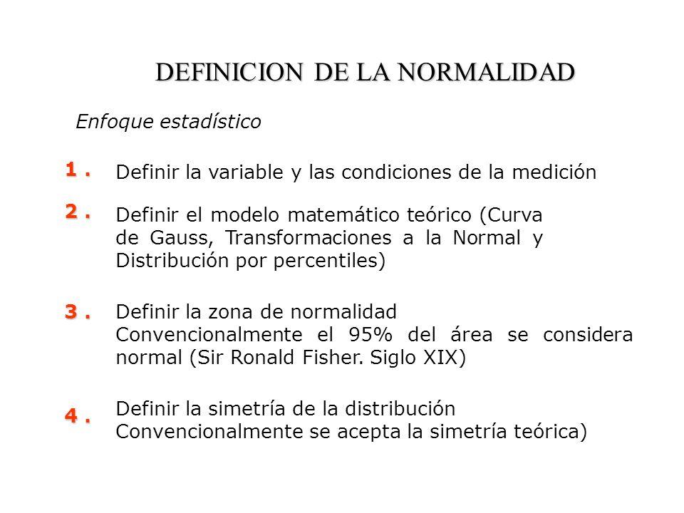 DEFINICION DE LA NORMALIDAD