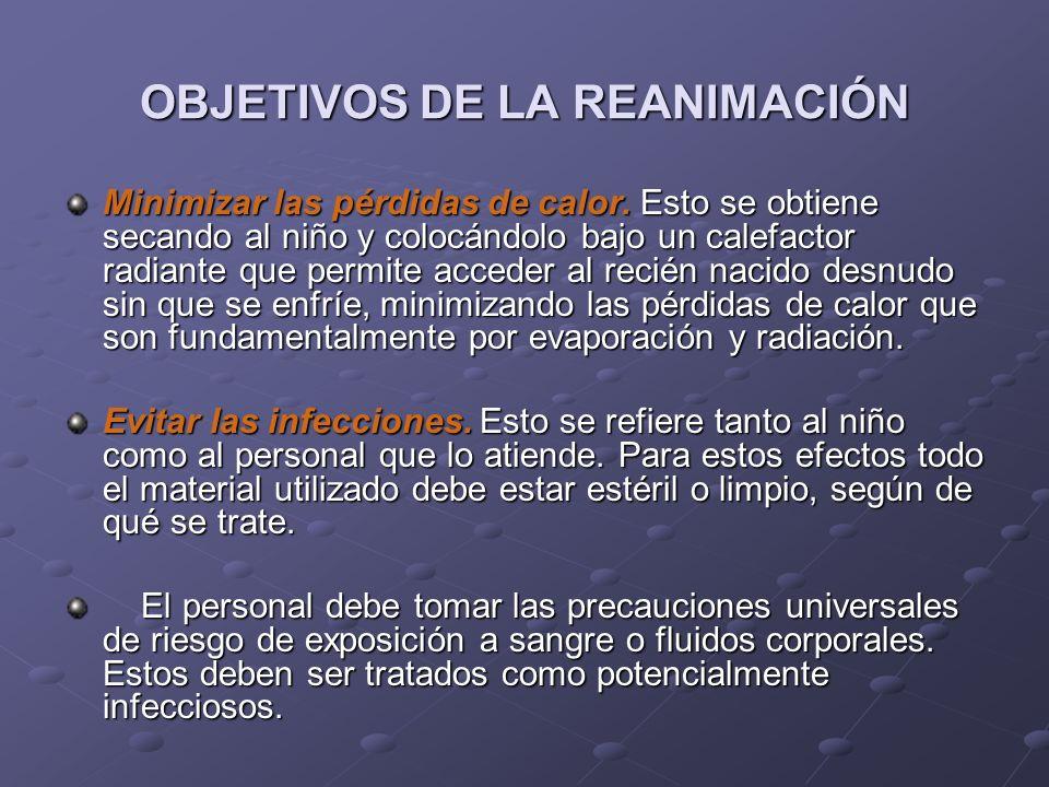 OBJETIVOS DE LA REANIMACIÓN