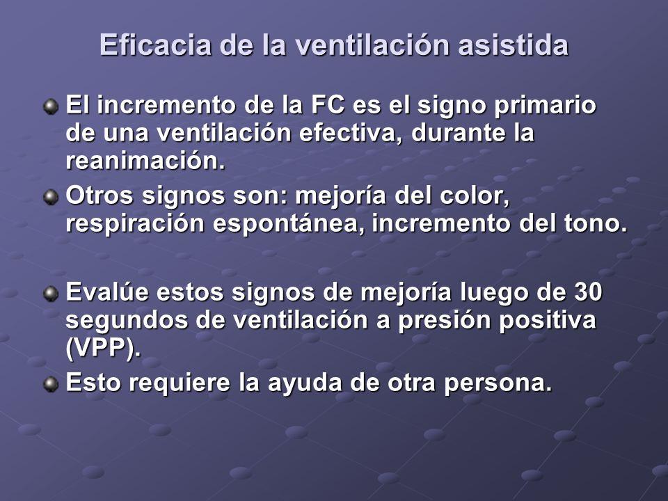 Eficacia de la ventilación asistida