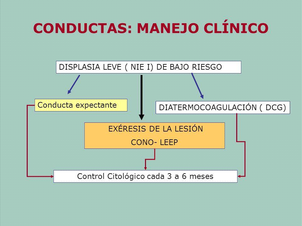 CONDUCTAS: MANEJO CLÍNICO