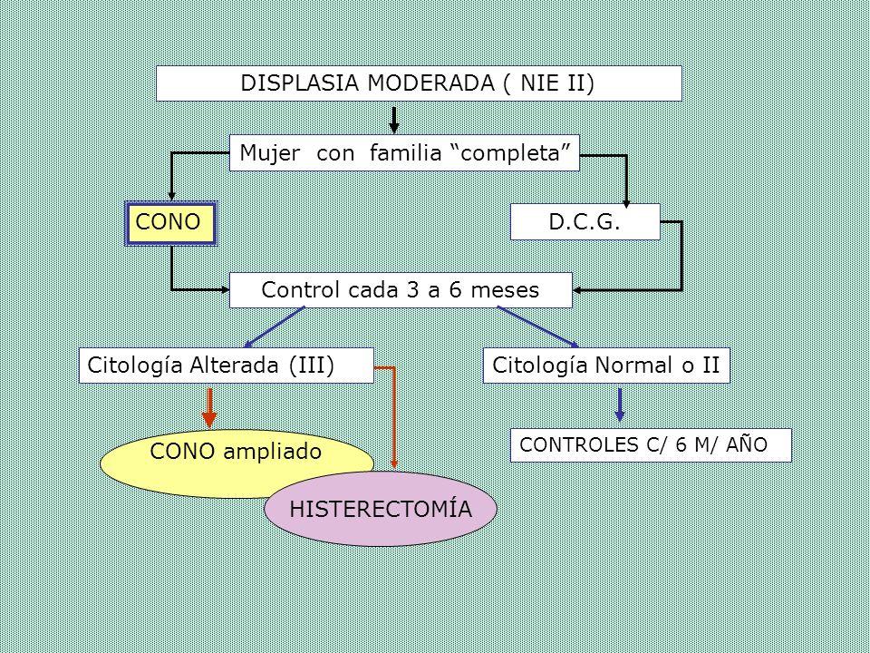 DISPLASIA MODERADA ( NIE II)