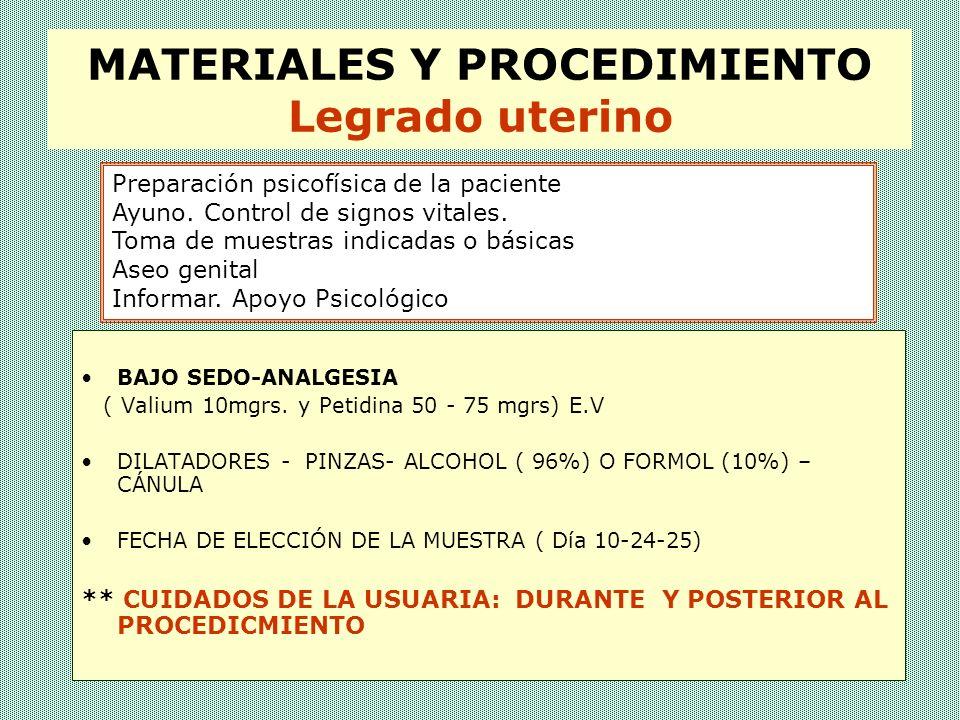 MATERIALES Y PROCEDIMIENTO Legrado uterino