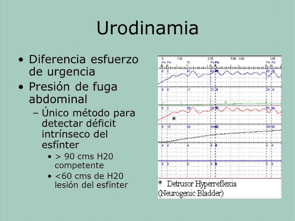 Urodinamia Diferencia esfuerzo de urgencia Presión de fuga abdominal