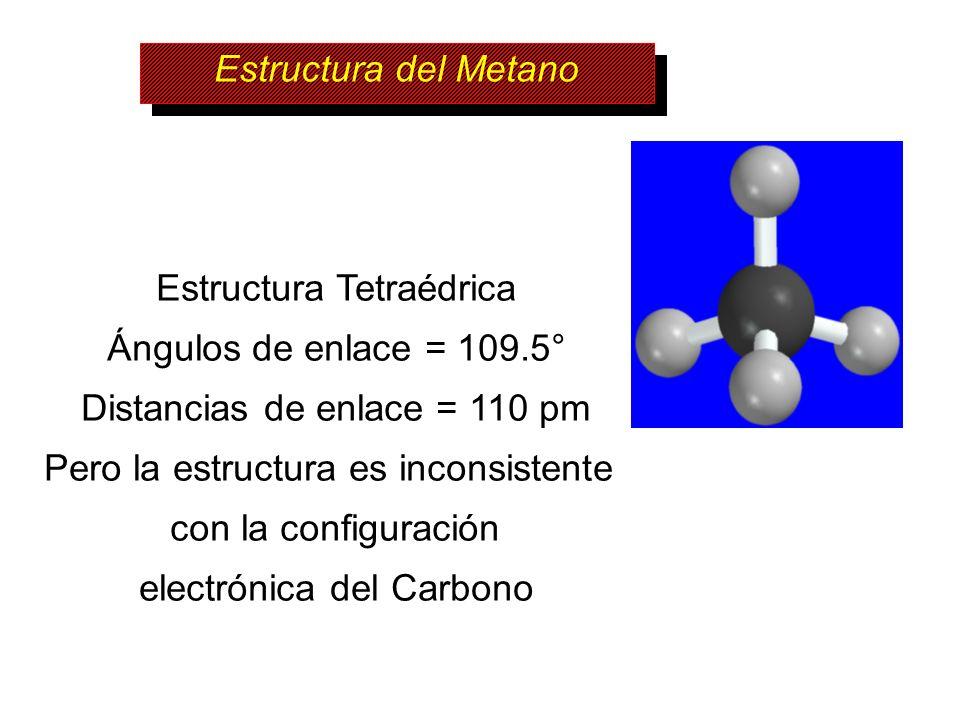 Estructura Tetraédrica Ángulos de enlace = 109.5°