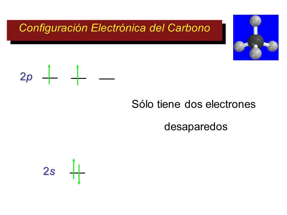 Configuración Electrónica del Carbono
