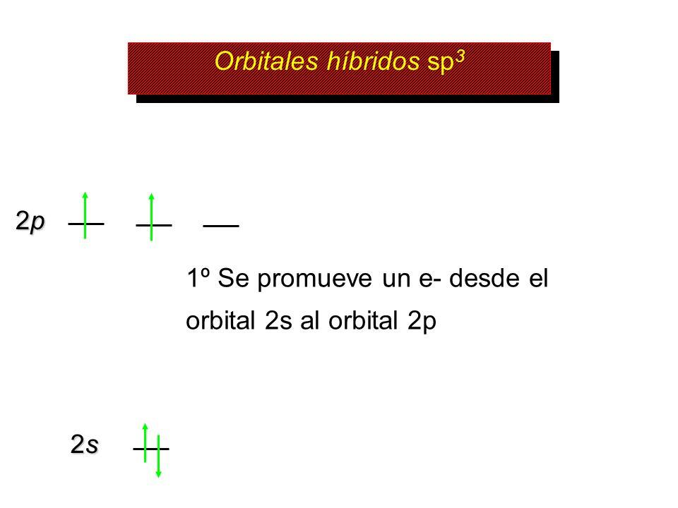 Orbitales híbridos sp3 2p 1º Se promueve un e- desde el orbital 2s al orbital 2p 2s