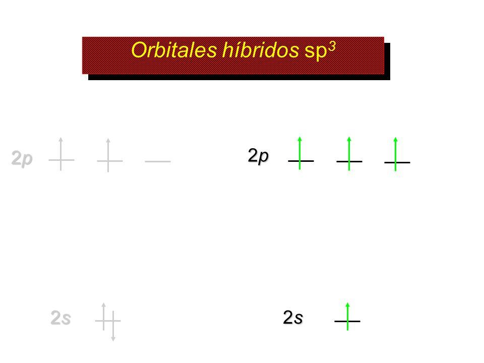 Orbitales híbridos sp3 2p 2p 2s 2s