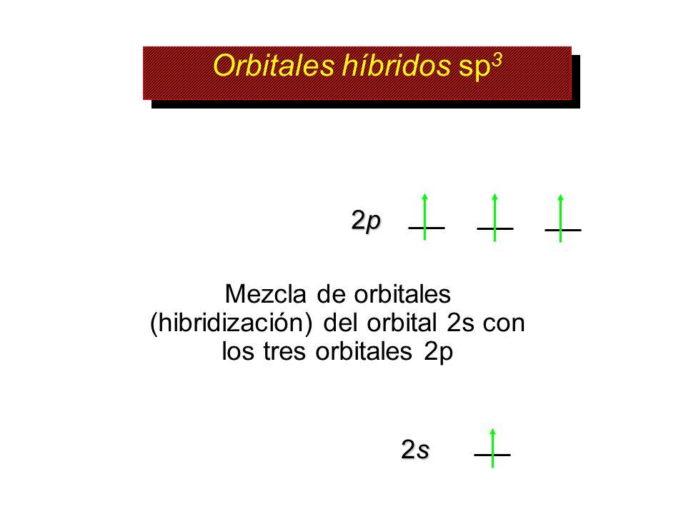 Orbitales híbridos sp3 2p