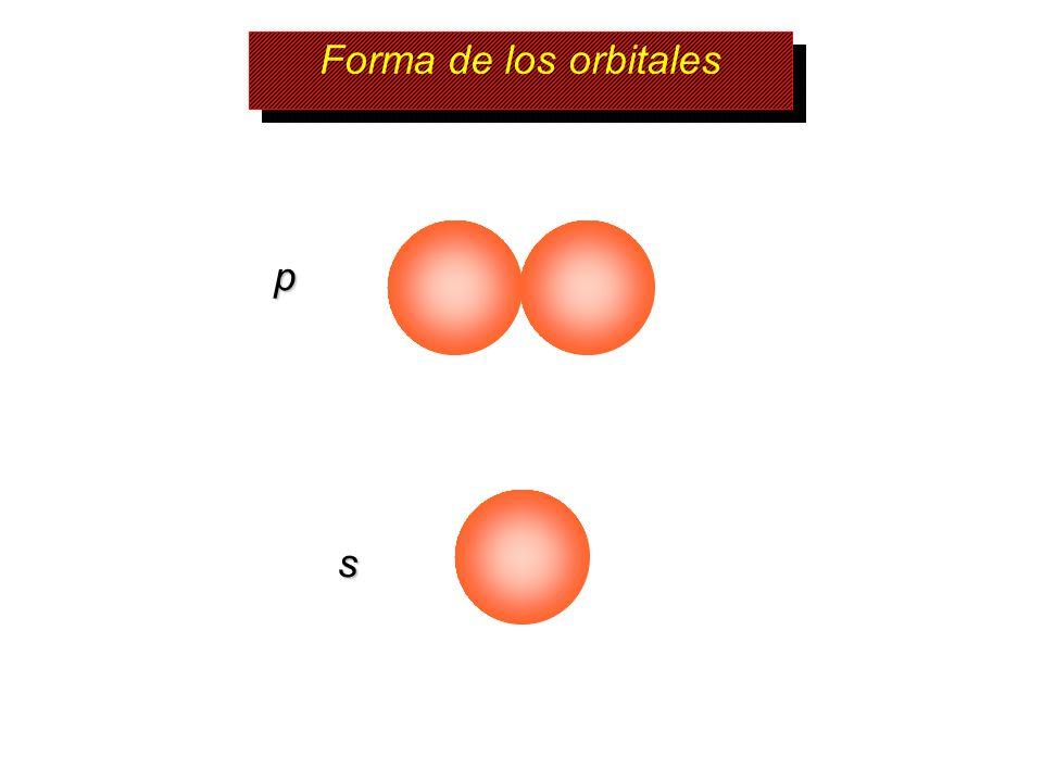 Forma de los orbitales p s