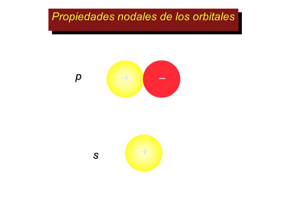 Propiedades nodales de los orbitales