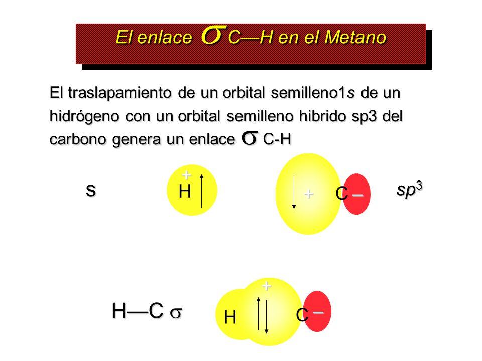 El enlace s C—H en el Metano
