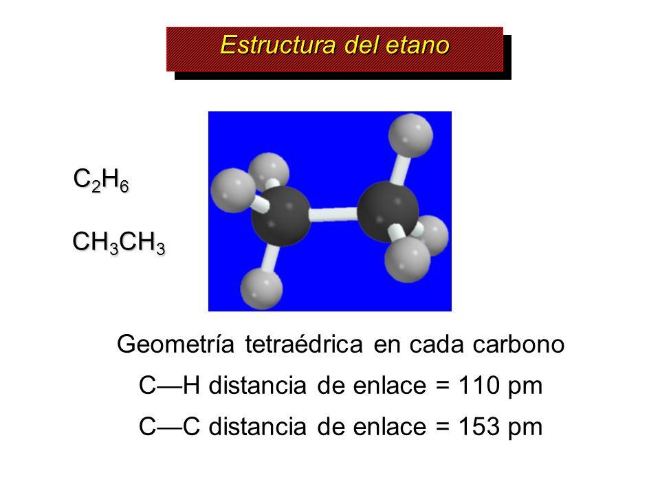 Geometría tetraédrica en cada carbono C—H distancia de enlace = 110 pm