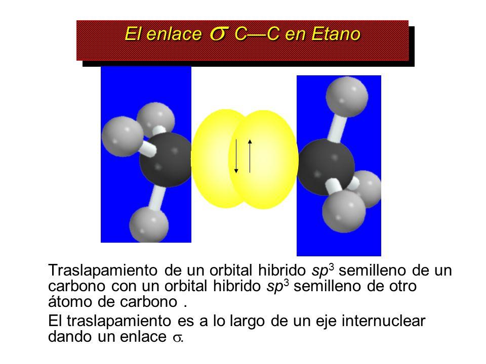 El enlace  C—C en Etano