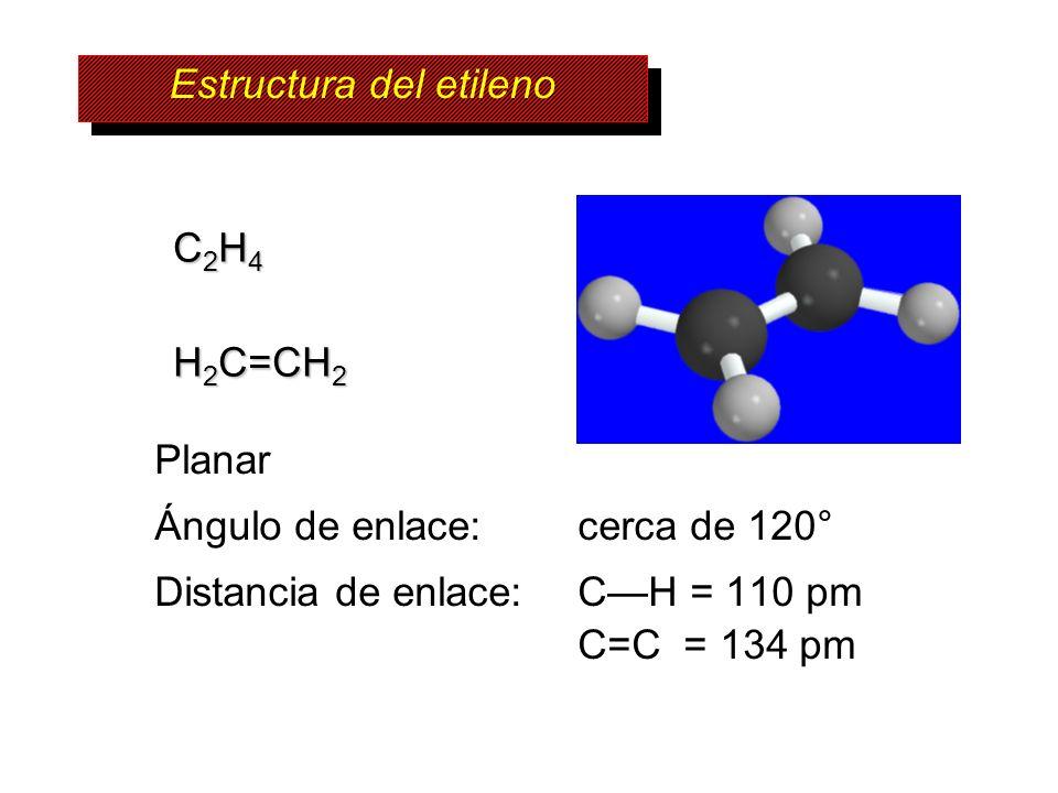 Estructura del etileno