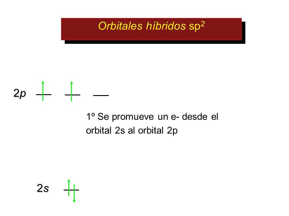 Orbitales híbridos sp2 2p 2s 1º Se promueve un e- desde el