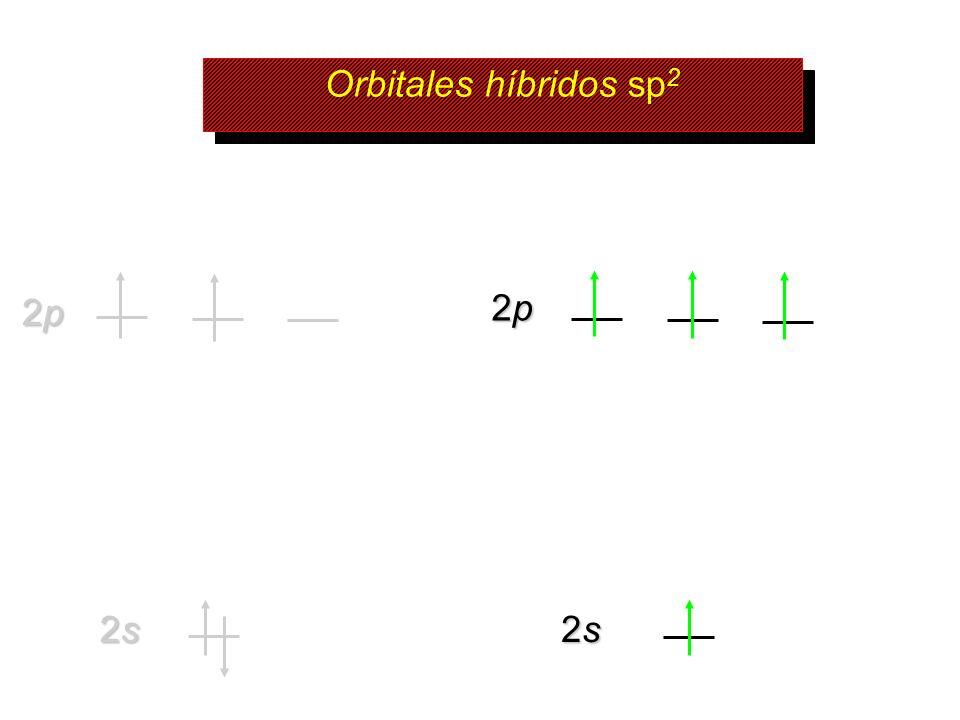 Orbitales híbridos sp2 2p 2p 2s 2s