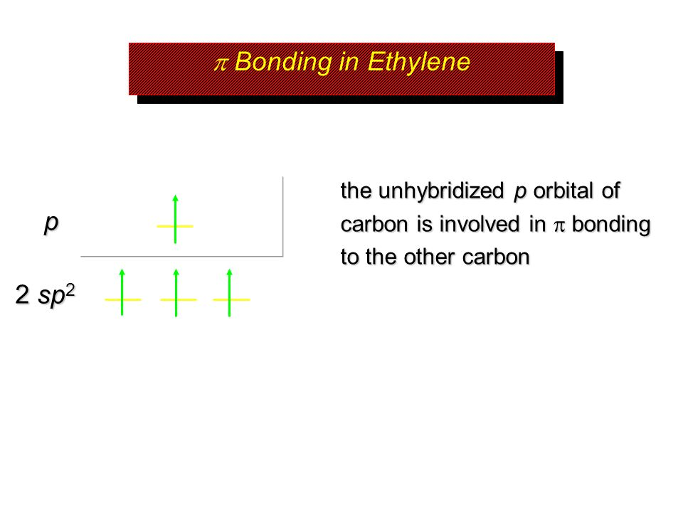 p Bonding in Ethylene p 2 sp2