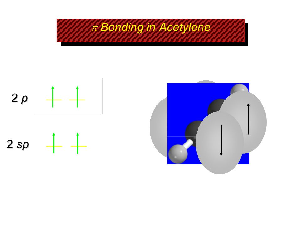 p Bonding in Acetylene 2 p 2 sp