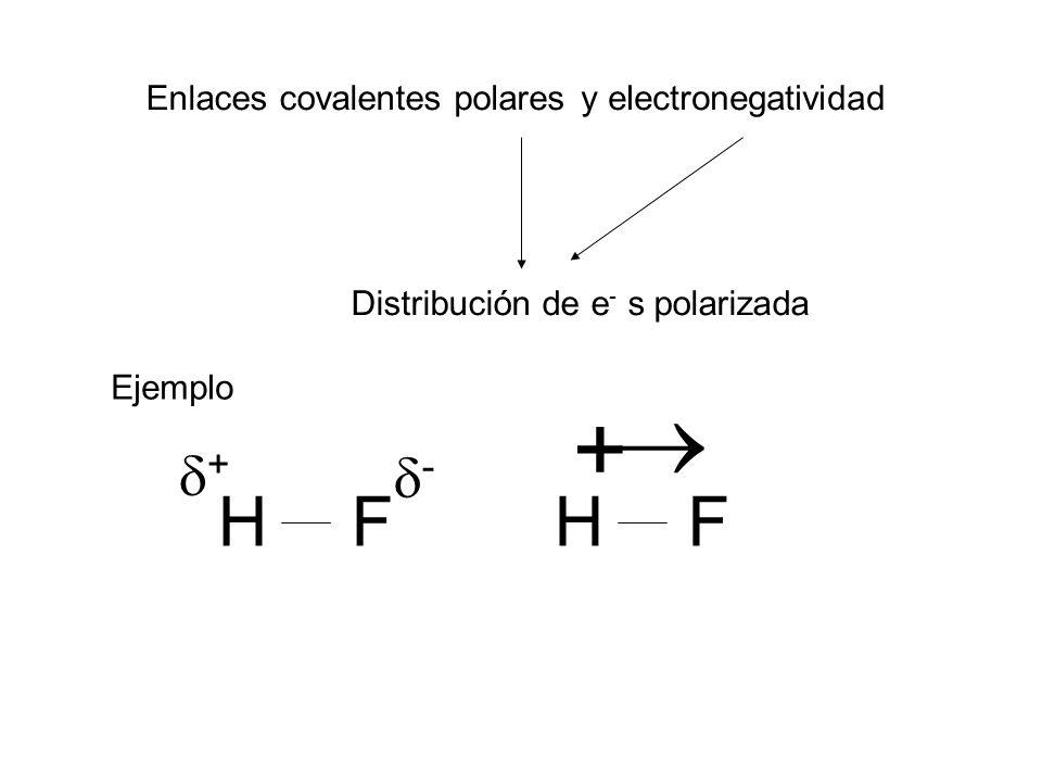  + H F H F + - Enlaces covalentes polares y electronegatividad