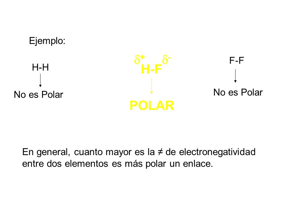 + - H-F POLAR Ejemplo: F-F H-H No es Polar No es Polar