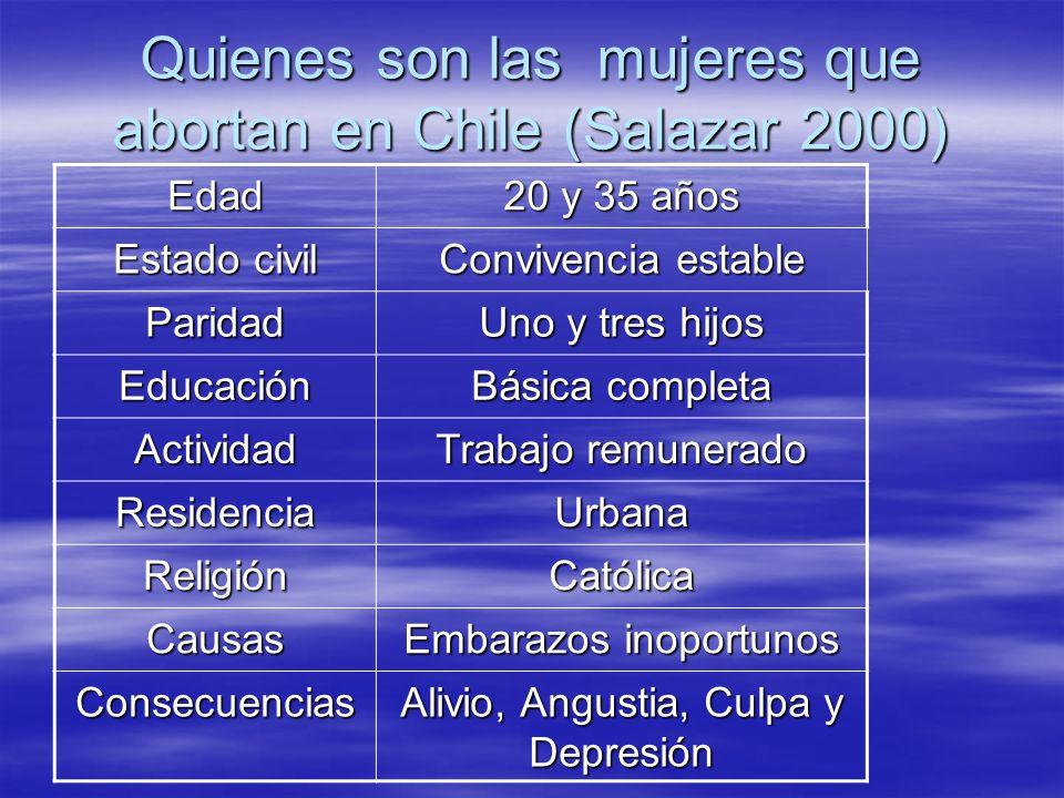 Quienes son las mujeres que abortan en Chile (Salazar 2000)