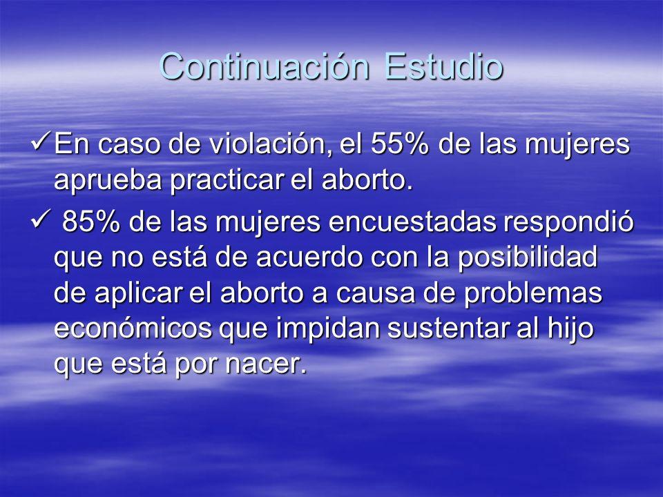 Continuación Estudio En caso de violación, el 55% de las mujeres aprueba practicar el aborto.