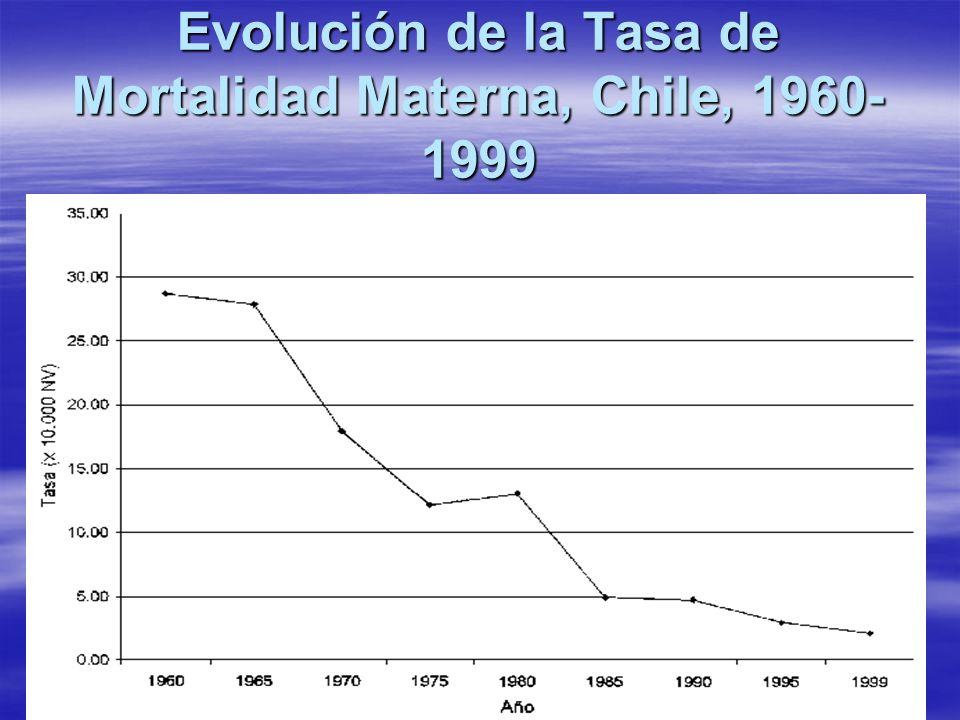 Evolución de la Tasa de Mortalidad Materna, Chile, 1960-1999