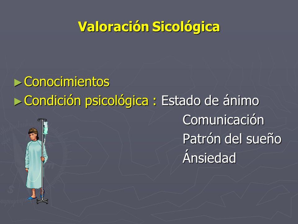 Valoración Sicológica