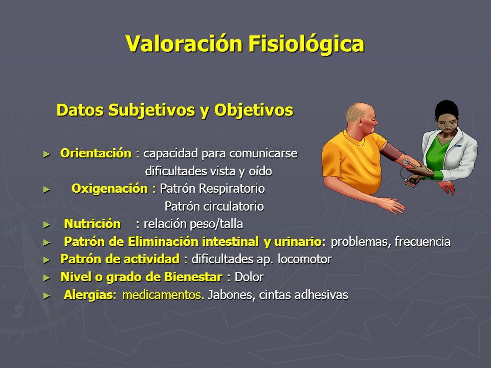 Valoración Fisiológica