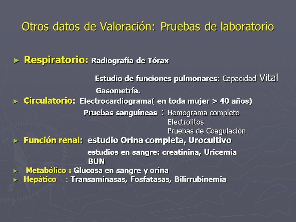 Otros datos de Valoración: Pruebas de laboratorio