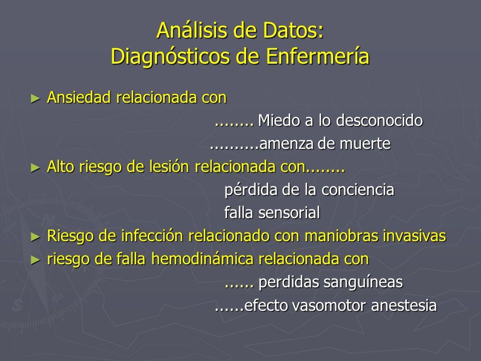 Análisis de Datos: Diagnósticos de Enfermería