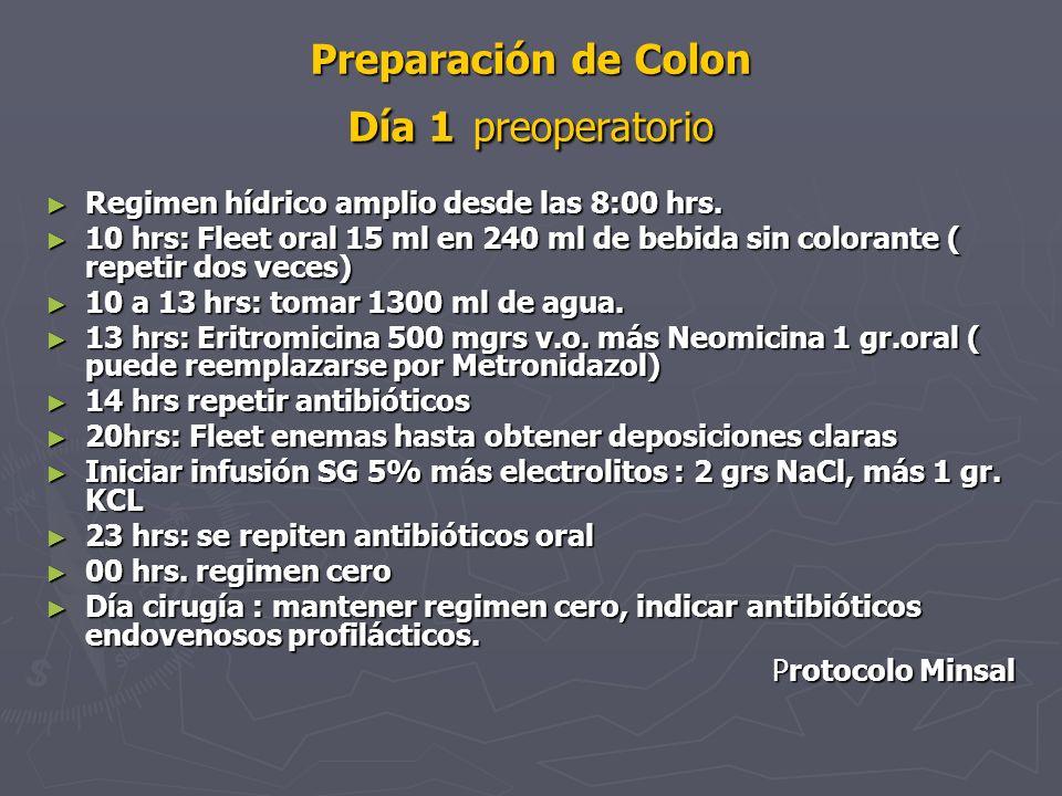Preparación de Colon Día 1 preoperatorio