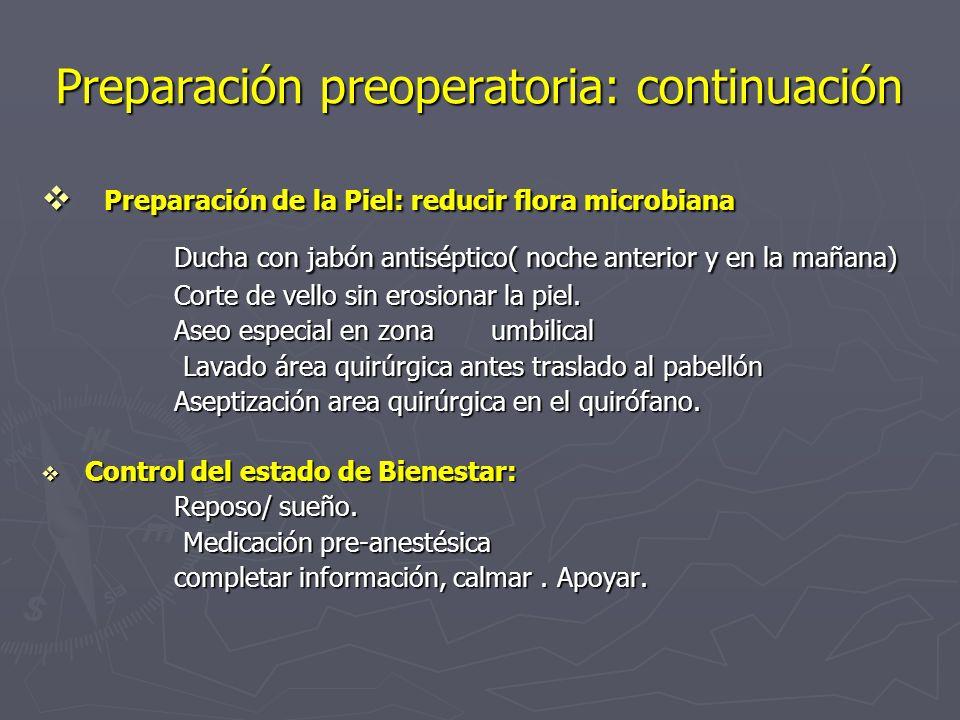 Preparación preoperatoria: continuación