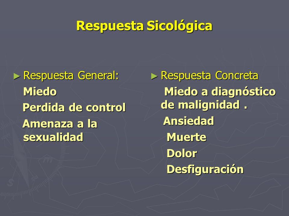 Respuesta Sicológica Respuesta General: Miedo Perdida de control