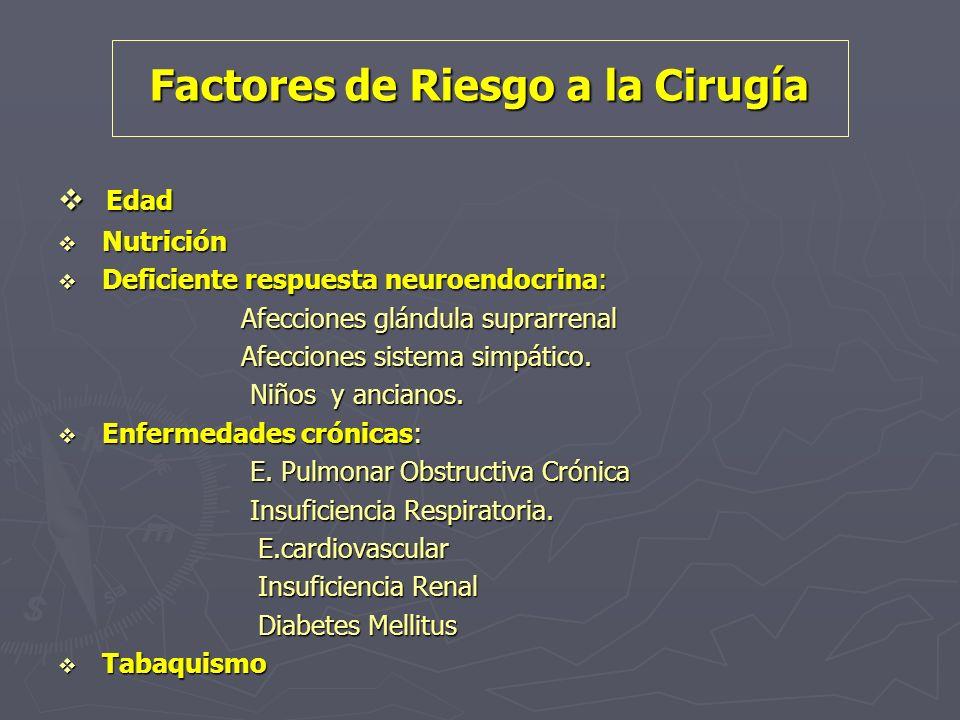 Factores de Riesgo a la Cirugía