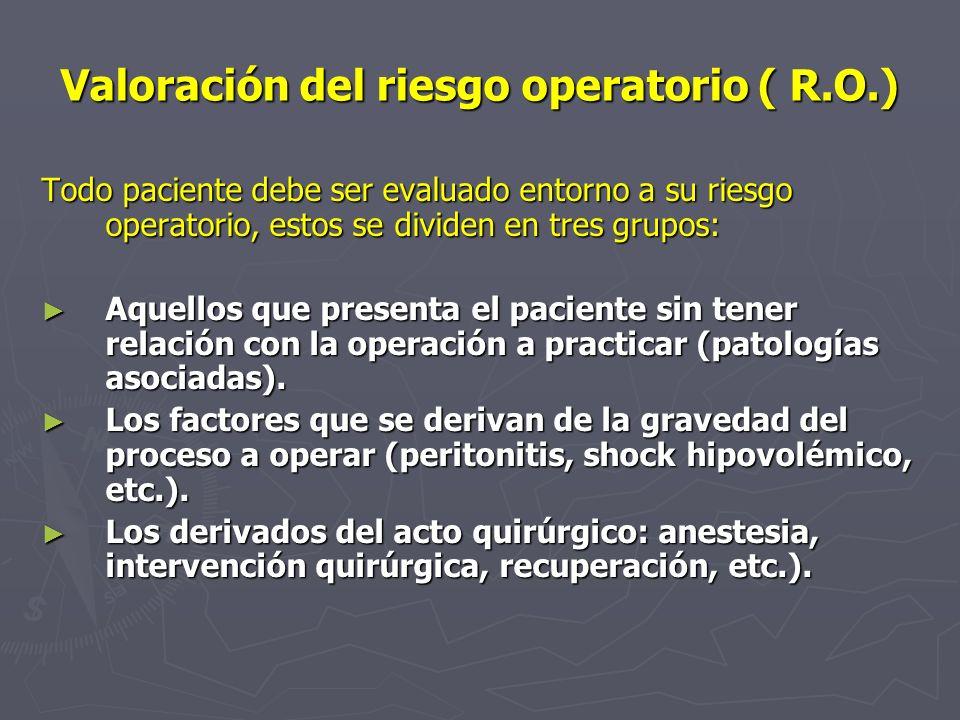 Valoración del riesgo operatorio ( R.O.)