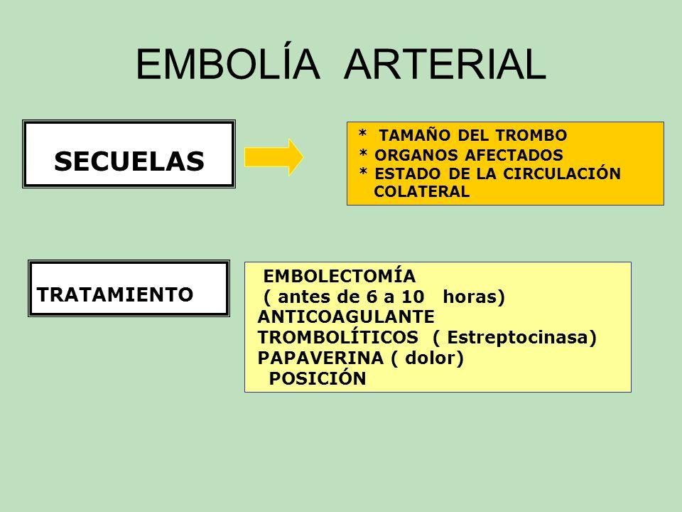 EMBOLÍA ARTERIAL SECUELAS TRATAMIENTO * TAMAÑO DEL TROMBO EMBOLECTOMÍA