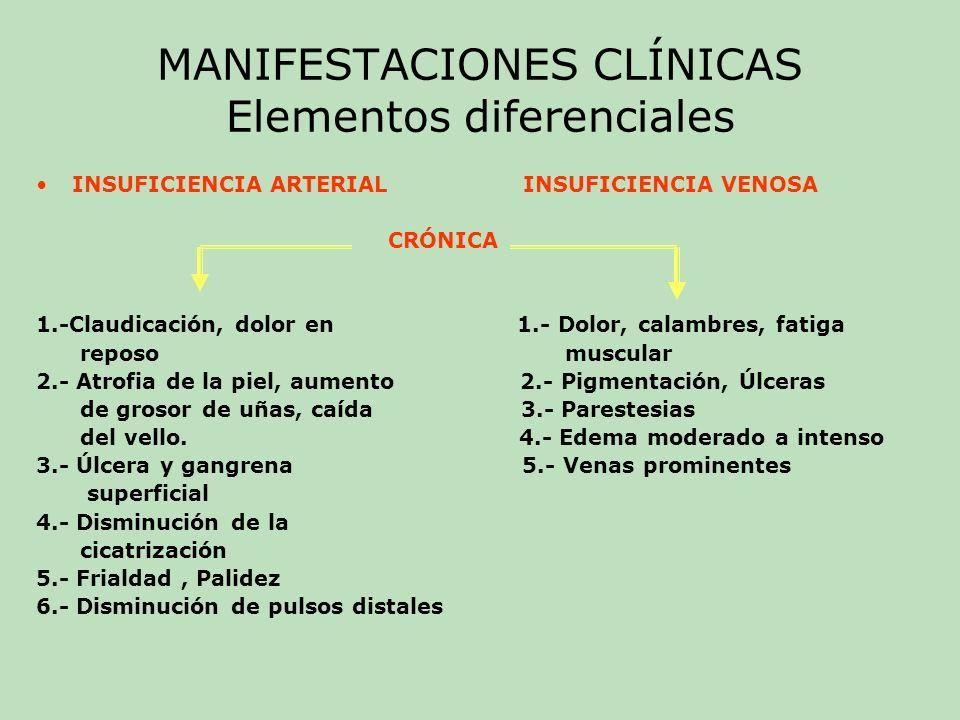 MANIFESTACIONES CLÍNICAS Elementos diferenciales