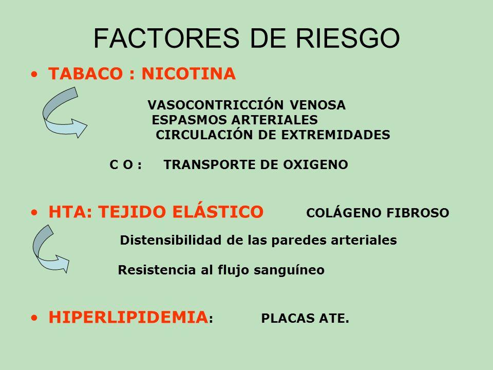 FACTORES DE RIESGO TABACO : NICOTINA