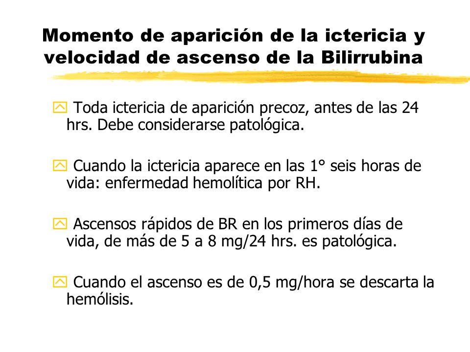 Momento de aparición de la ictericia y velocidad de ascenso de la Bilirrubina
