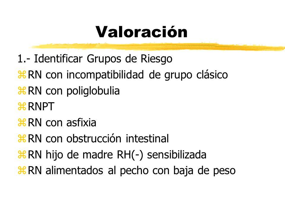 Valoración 1.- Identificar Grupos de Riesgo