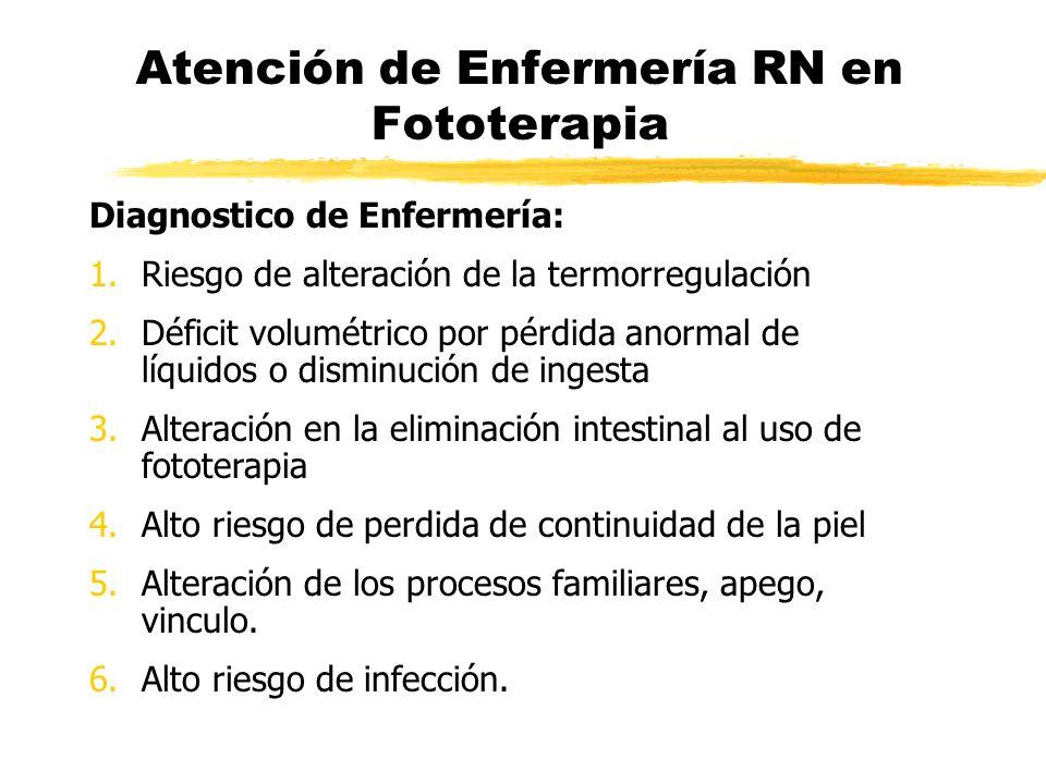 Atención de Enfermería RN en Fototerapia