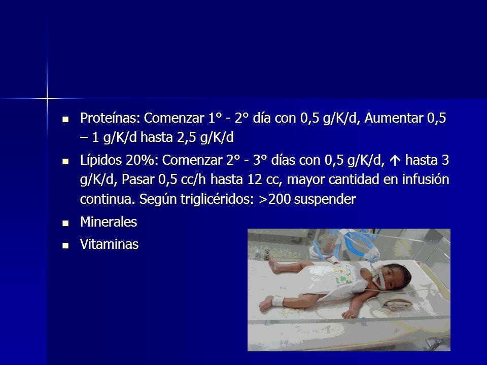 Proteínas: Comenzar 1° - 2° día con 0,5 g/K/d, Aumentar 0,5 – 1 g/K/d hasta 2,5 g/K/d