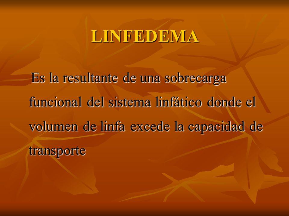 LINFEDEMA Es la resultante de una sobrecarga funcional del sistema linfático donde el volumen de linfa excede la capacidad de transporte.