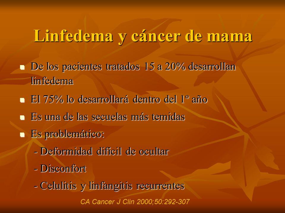 Linfedema y cáncer de mama