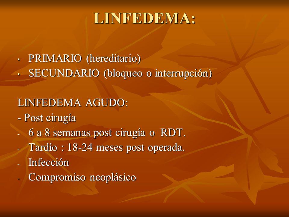LINFEDEMA: PRIMARIO (hereditario) SECUNDARIO (bloqueo o interrupción)