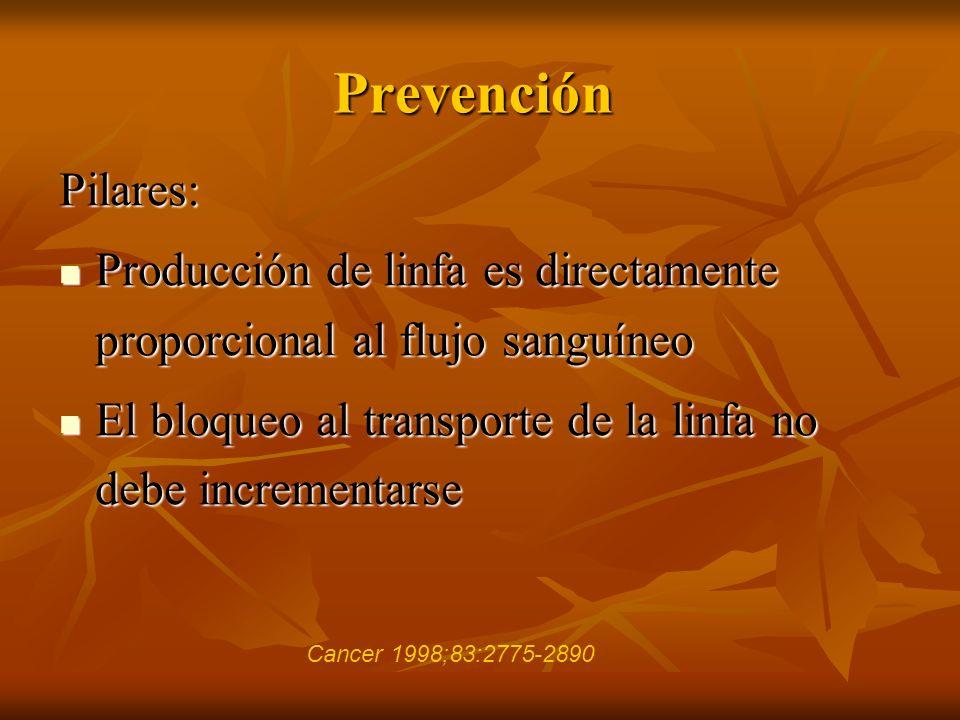 Prevención Pilares: Producción de linfa es directamente proporcional al flujo sanguíneo. El bloqueo al transporte de la linfa no debe incrementarse.