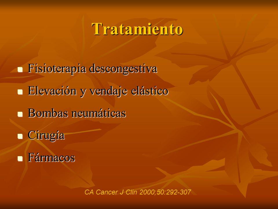 Tratamiento Fisioterapia descongestiva Elevación y vendaje elástico